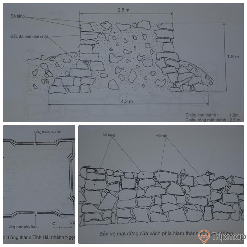 Kết cấu thành cổ Ngọc Vừng theo sách khảo cổ học